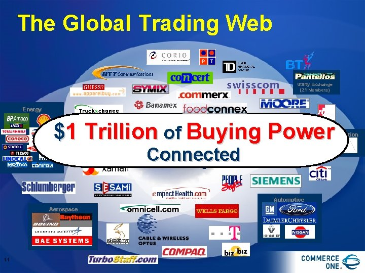 The Global Trading Web Utility Exchange (21 Members) Energy $1 Trillion of Buying Power