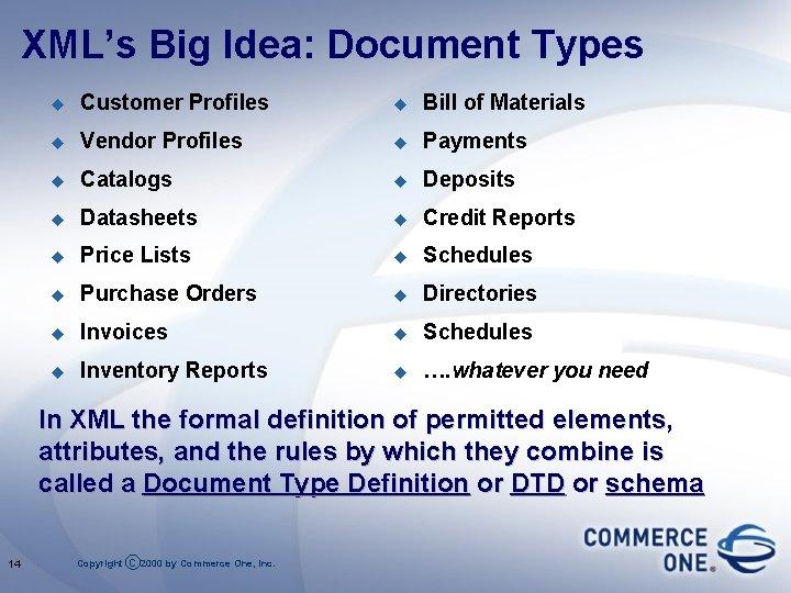 XML's Big Idea: Document Types u Customer Profiles u Bill of Materials u Vendor