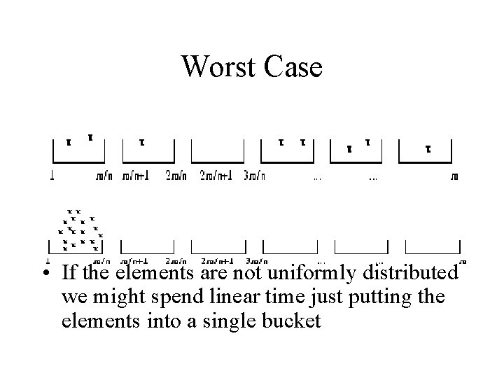 Worst Case • If the elements are not uniformly distributed we might spend linear