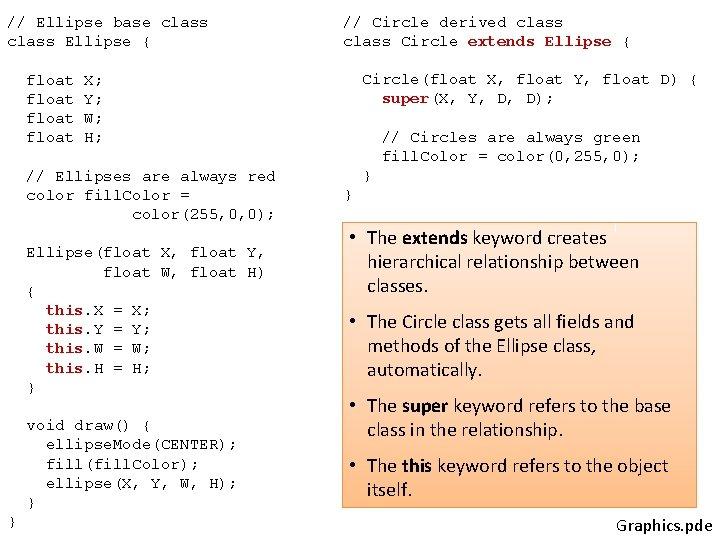 // Ellipse base class Ellipse { float Circle(float X, float Y, float D) {
