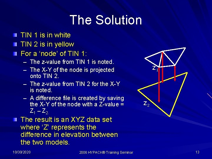 The Solution TIN 1 is in white TIN 2 is in yellow For a