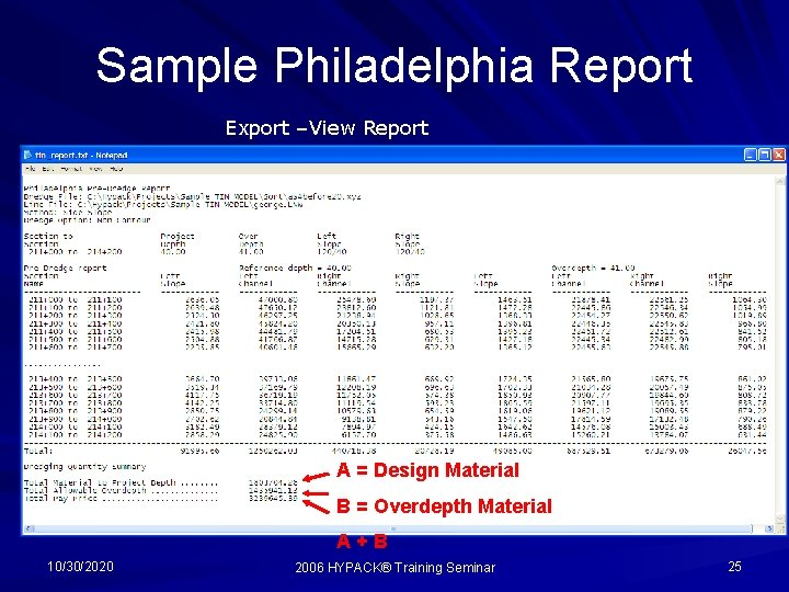 Sample Philadelphia Report Export –View Report A = Design Material B = Overdepth Material