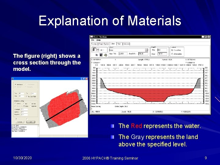 Explanation of Materials The figure (right) shows a cross section through the model. The