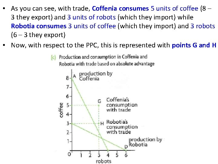 • As you can see, with trade, Coffenia consumes 5 units of coffee