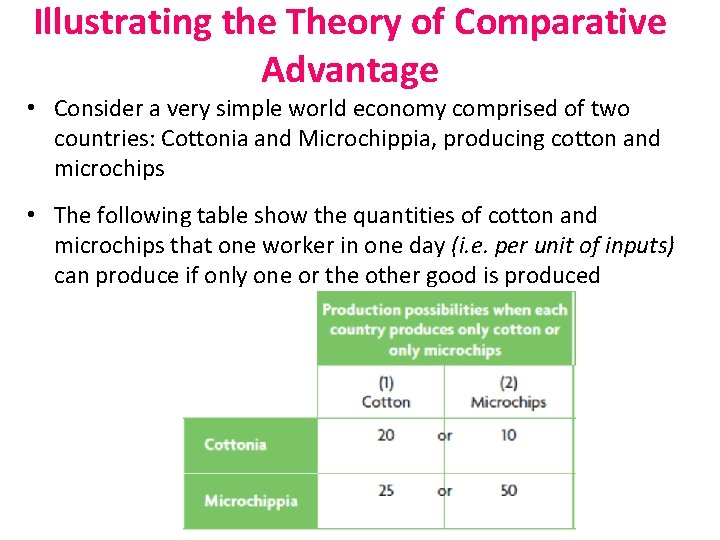 Illustrating the Theory of Comparative Advantage • Consider a very simple world economy comprised