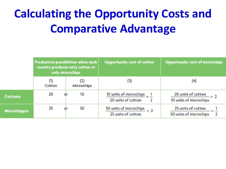 Calculating the Opportunity Costs and Comparative Advantage