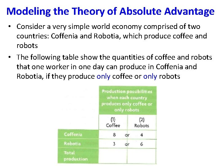 Modeling the Theory of Absolute Advantage • Consider a very simple world economy comprised