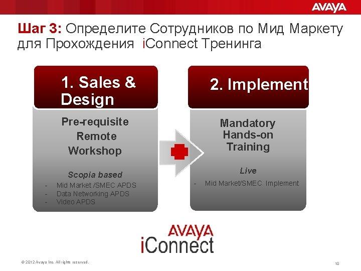 Шаг 3: Определите Сотрудников по Мид Маркету для Прохождения i. Connect Тренинга 1. Sales