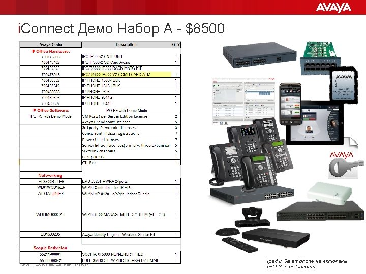 i. Connect Демо Набор A - $8500 © 2012 Avaya Inc. All rights reserved.