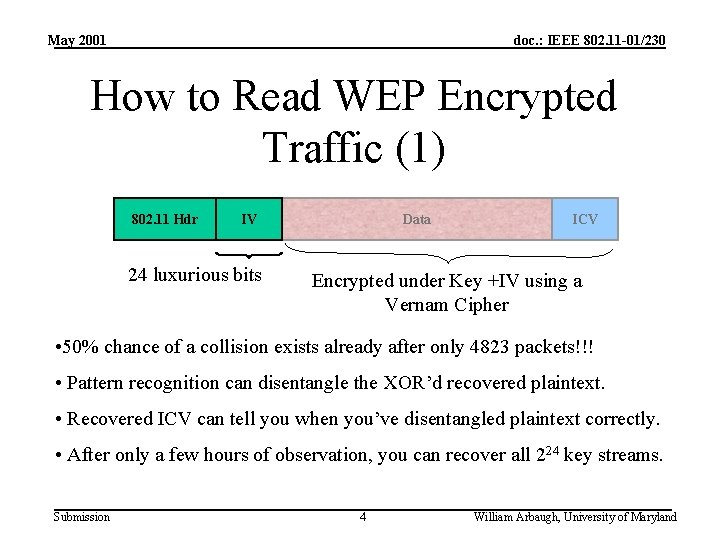 May 2001 doc. : IEEE 802. 11 -01/230 How to Read WEP Encrypted Traffic