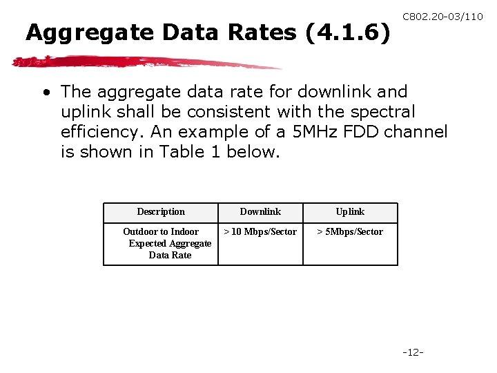 Aggregate Data Rates (4. 1. 6) C 802. 20 -03/110 • The aggregate data