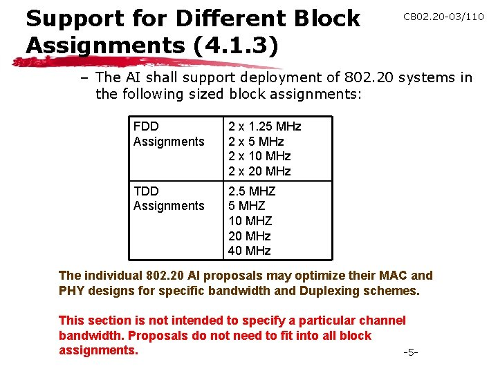 Support for Different Block Assignments (4. 1. 3) C 802. 20 -03/110 – The