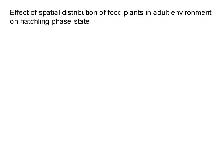 Effect of spatial distribution of food plants in adult environment on hatchling phase-state