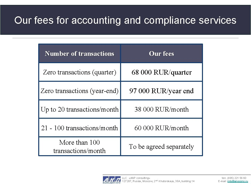 Our fees for accounting and compliance services Number of transactions Our fees Zero transactions