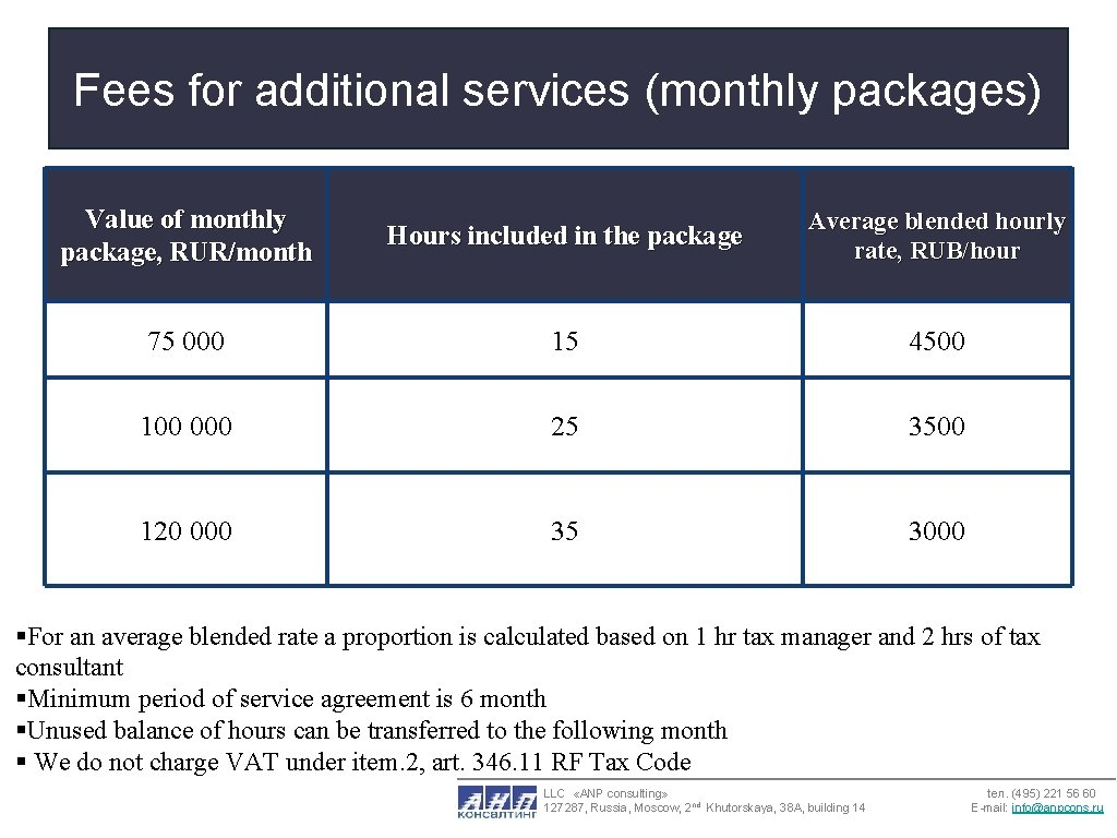 Fees for additional services (monthly packages) Value of monthly package, RUR/month Hours included in