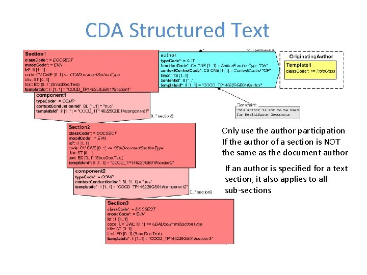 CDA Structured Text Only use the author participation If the author of a section