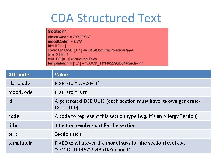 """CDA Structured Text Attribute Value class. Code FIXED to """"DOCSECT"""" mood. Code FIXED to"""