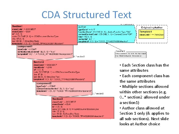 CDA Structured Text • Each Section class has the same attributes • Each component