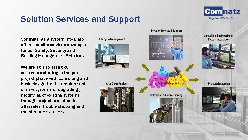 Solution Services and Support Comnatz, as a system integrator, offers specific services developed for