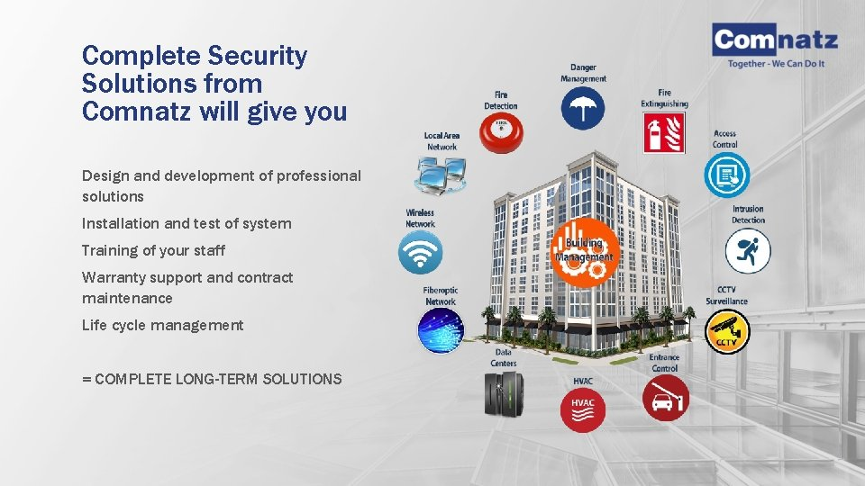 Complete Security Solutions from Comnatz will give you Design and development of professional solutions