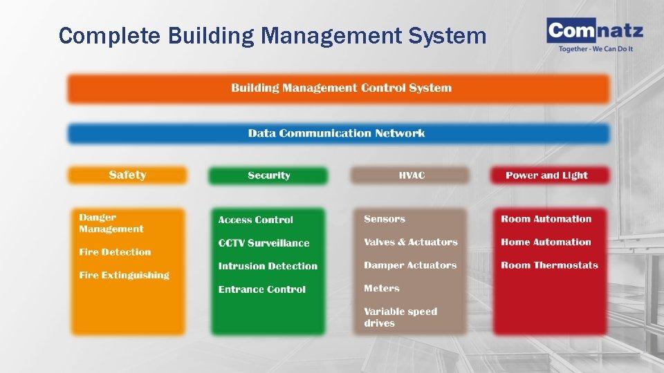 Complete Building Management System