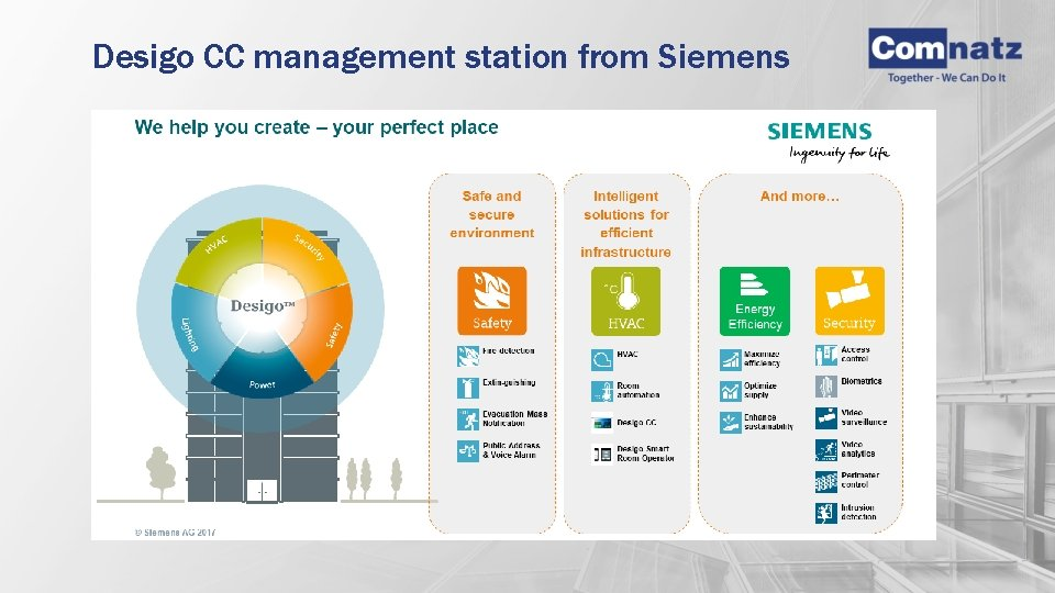 Desigo CC management station from Siemens