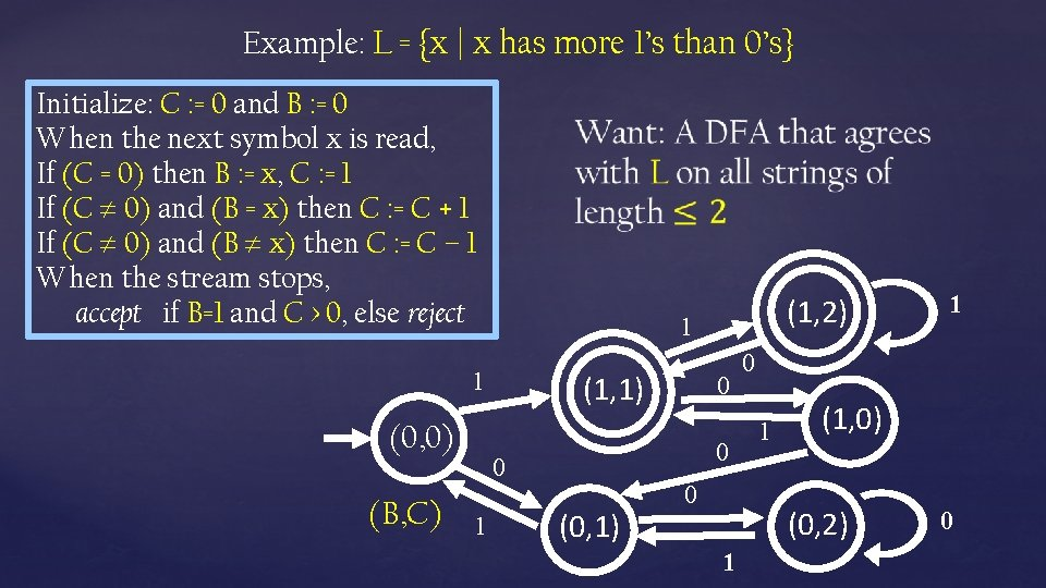 Example: L = {x | x has more 1's than 0's} Initialize: C :