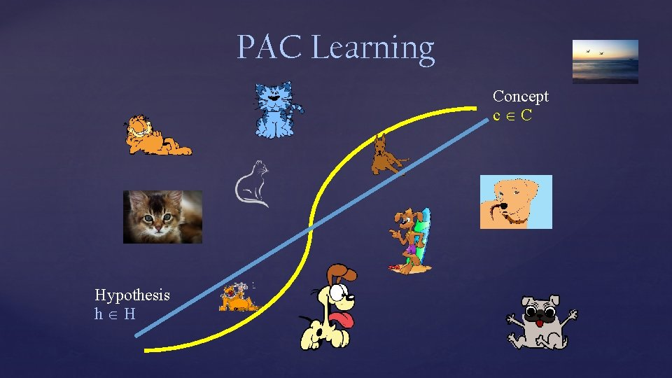 PAC Learning Concept c C Hypothesis h H