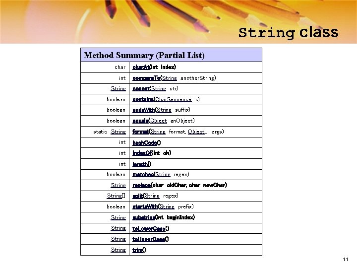 String class Method Summary (Partial List) char int String char. At(int index) compare. To(String