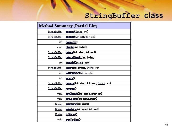 String. Buffer class Method Summary (Partial List) String. Buffer append(String str) String. Buffer append(String.