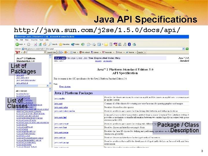 Java API Specifications http: //java. sun. com/j 2 se/1. 5. 0/docs/api/ List of Packages