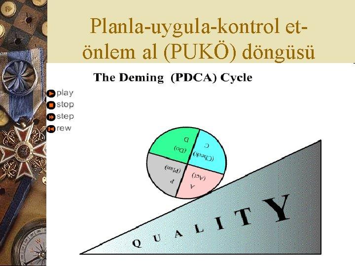 Planla-uygula-kontrol etönlem al (PUKÖ) döngüsü