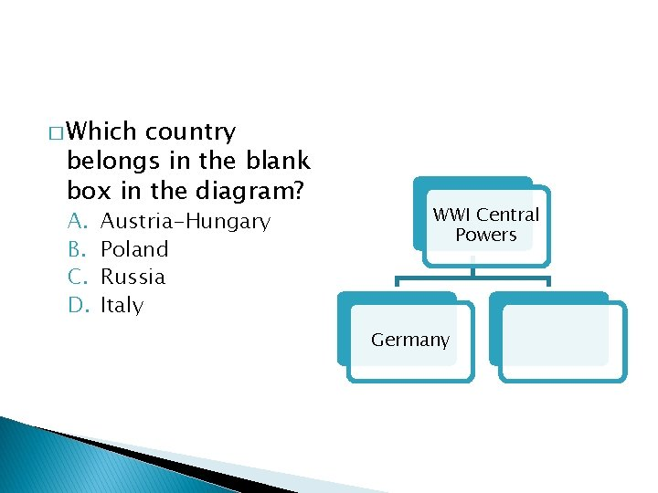 � Which country belongs in the blank box in the diagram? A. B. C.