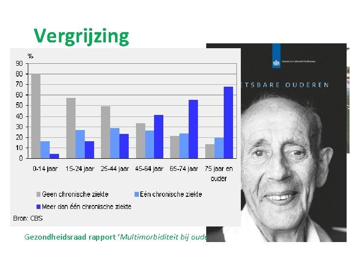 Vergrijzing Demografische ontwikkelingen: • 2006: 14 % > 65 jaar • 2020: 19% •