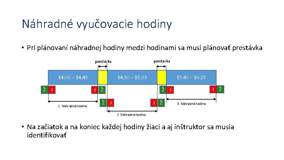 Náhradné vyučovacie hodiny • Pri plánovaní náhradnej hodiny medzi hodinami sa musí plánovať prestávka