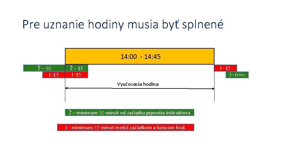 Pre uznanie hodiny musia byť splnené 14: 00 - 14: 45 Ž – 30