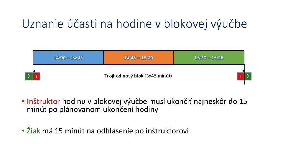 Uznanie účasti na hodine v blokovej výučbe 14: 00 – 14: 45 Ž I