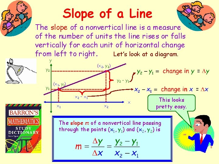 Slope of a Line The slope of a nonvertical line is a measure of