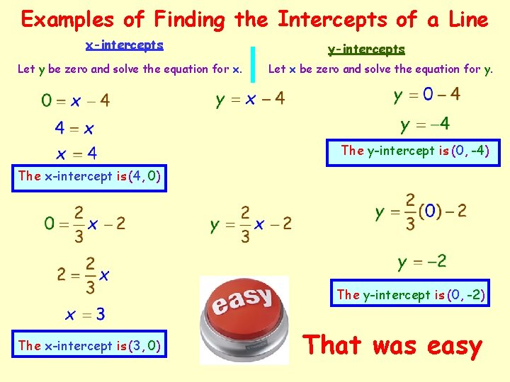 Examples of Finding the Intercepts of a Line x-intercepts Let y be zero and