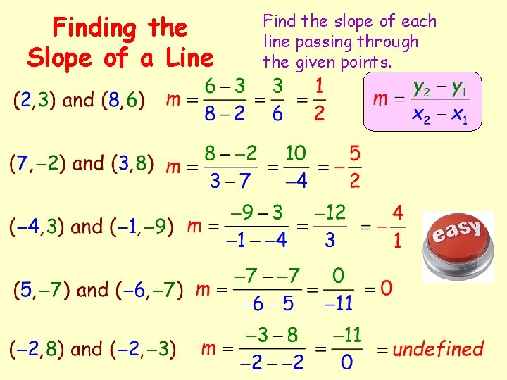 Finding the Slope of a Line Find the slope of each line passing through