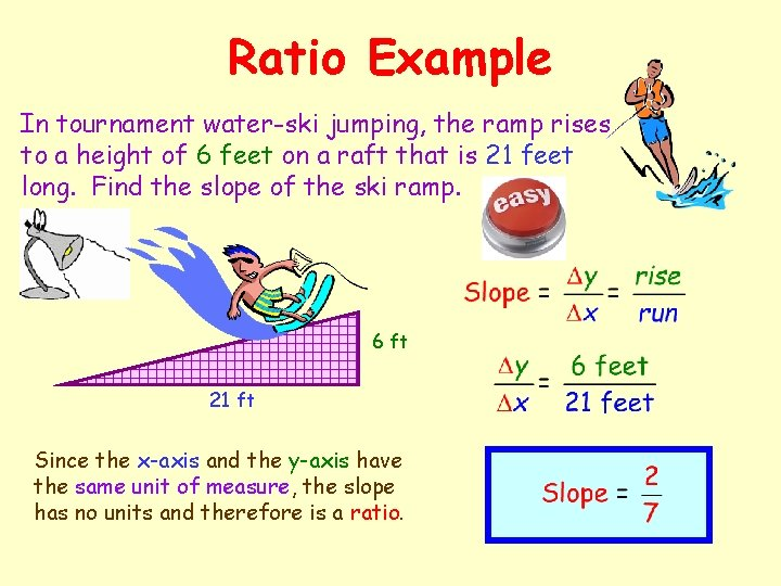 Ratio Example In tournament water-ski jumping, the ramp rises to a height of 6