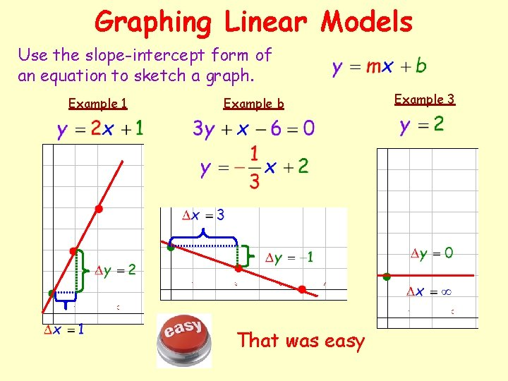 Graphing Linear Models Use the slope-intercept form of an equation to sketch a graph.