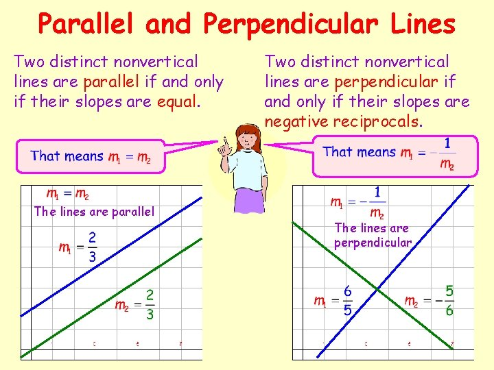 Parallel and Perpendicular Lines Two distinct nonvertical lines are parallel if and only if