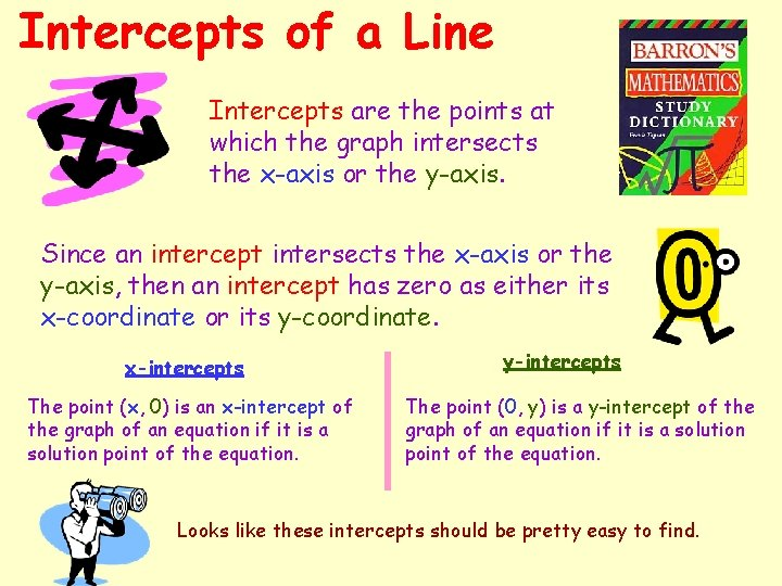 Intercepts of a Line Intercepts are the points at which the graph intersects the