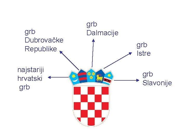 grb Dubrovačke Republike najstariji hrvatski grb Dalmacije grb Istre grb Slavonije
