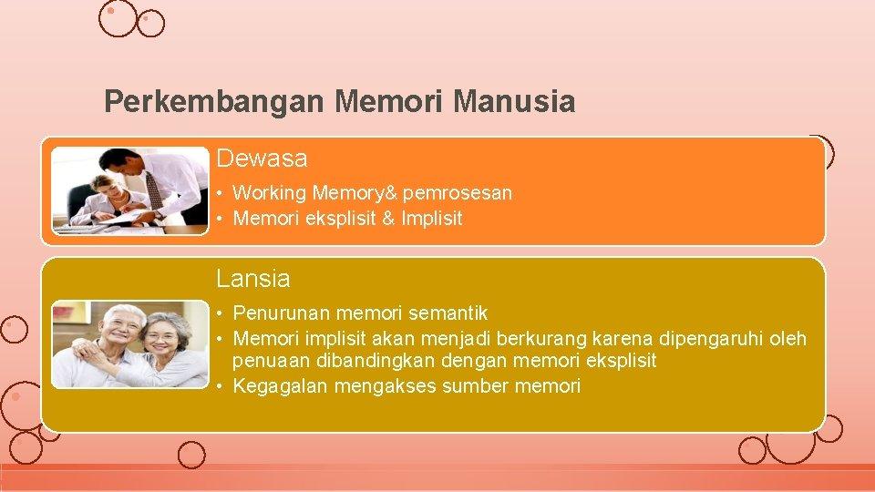 Perkembangan Memori Manusia Dewasa • Working Memory& pemrosesan • Memori eksplisit & Implisit Lansia