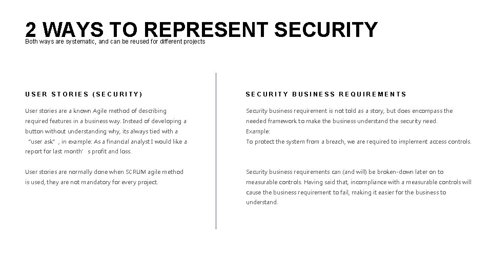 2 WAYS TO REPRESENT SECURITY Both ways are systematic, and can be reused for