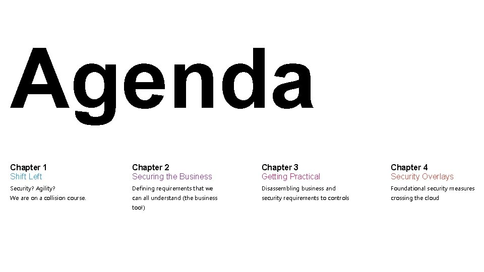 Agenda Chapter 1 Shift Left Chapter 2 Securing the Business Chapter 3 Getting Practical