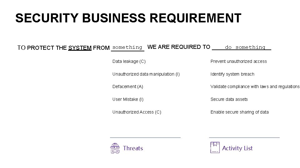 SECURITY BUSINESS REQUIREMENT something WE ARE REQUIRED TO __________ do something TO PROTECT THE