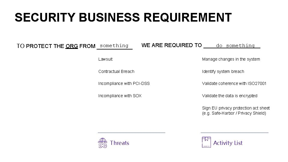 SECURITY BUSINESS REQUIREMENT something TO PROTECT THE ORG FROM _____ do something WE ARE